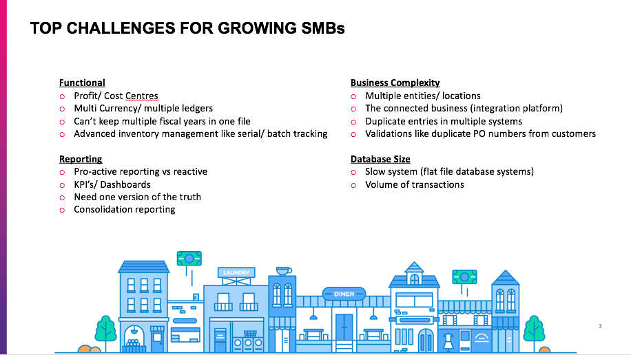 Top challenges for growing SMBs with their accounting software