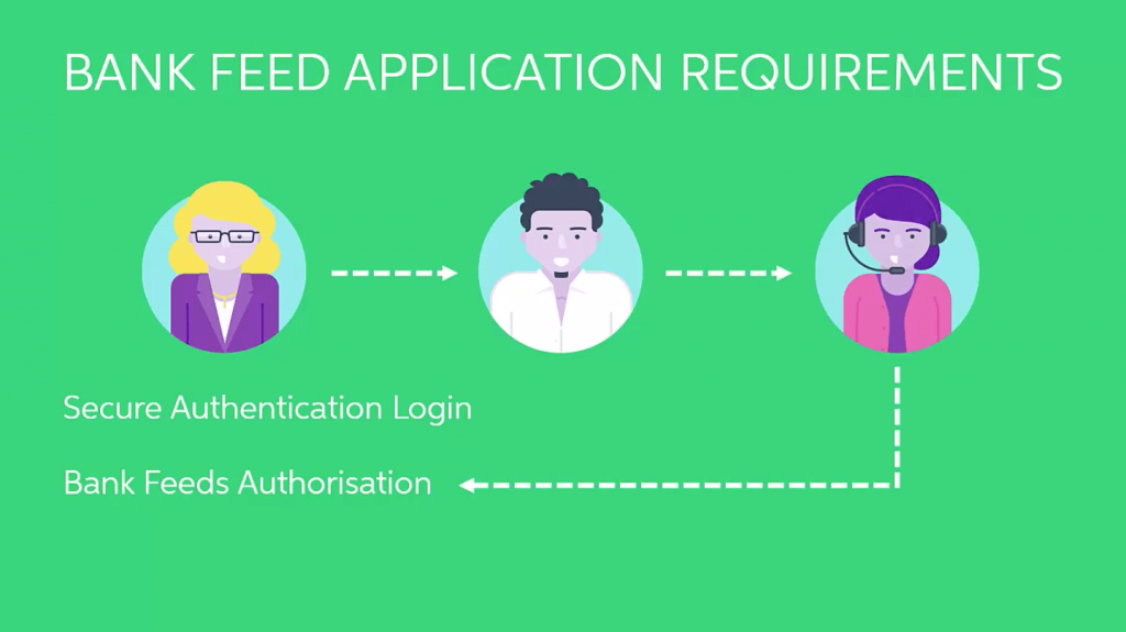 Before you get Bank Feeds you need to have a Secure Authentication Login